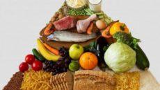 Здоровое питание здоровая привычка: почему это так важно?